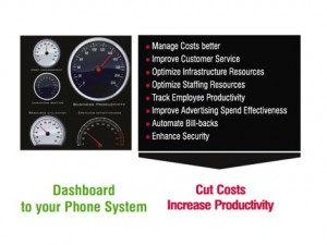 Call center software dashboard